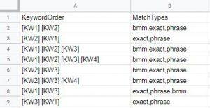 google ads scripts keyword multiplier tool keyword order match types