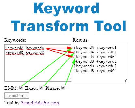Free Keyword Match Type Tool (BMM, Exact, Phrase)